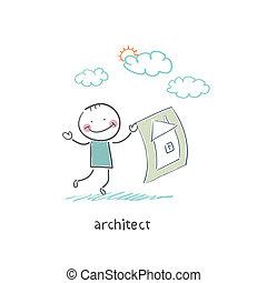arquiteta