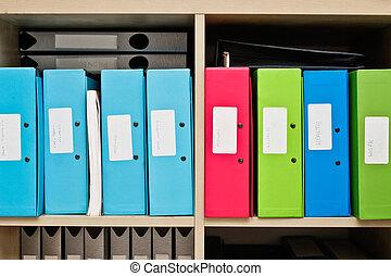 arquivos cofre