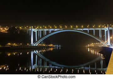 Arrabida bridge and lights on Douro river