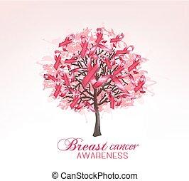 arrière-plan., cancer, conscience sein