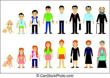 arrière-plan., vecteur, person., âge, isolé, image., dessin animé, différent, illustration, generations.