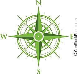 arrière-plan vert, compas