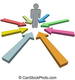 A group of arrow cursors in variety of colors point at a symbol man in the middle.
