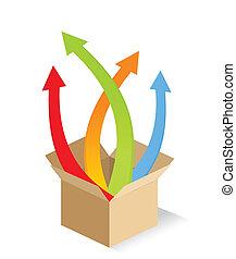 Arrow from a box