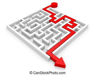 Arrow going through the maze. Right solution concept