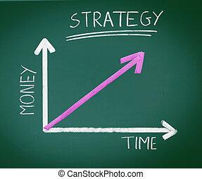 Arrow Graph Strategy