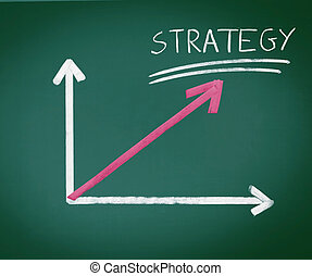 Arrow Graph Strategy