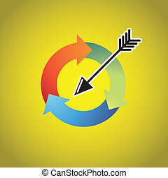 arrow in a recycle circle target - illustration