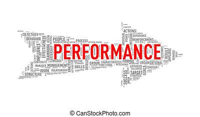 Arrow shape wordtag wordcloud performance