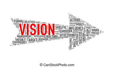 Arrow shape wordtag wordcloud vision