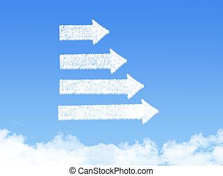 Arrow shaped cloud