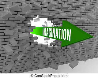 Arrow with word Imagination