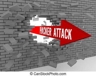 Arrow with words Hacker Attack