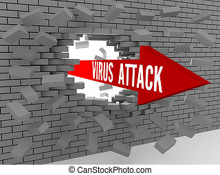Arrow with words Virus Attack