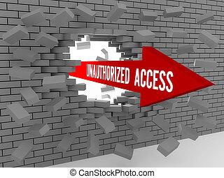 Arrow, words Unauthorized Access
