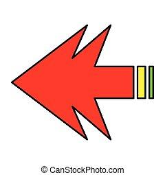 Arrows forward