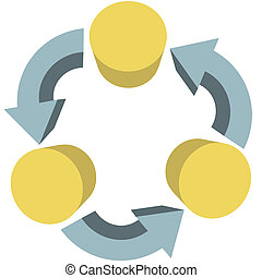 Arrows curve as recycle symbols or as 3D workflow communications copy space.