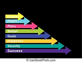 arrows with words for success
