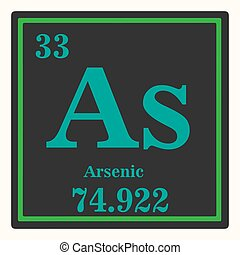 Arsenic chemical element with atomic number, symbol and weight Vector illustration