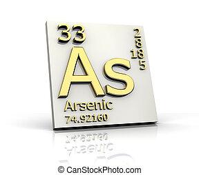 arsenic, vorm, periodieke tafel van eerste beginselen
