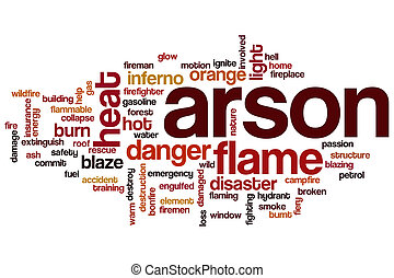 Arson word cloud concept