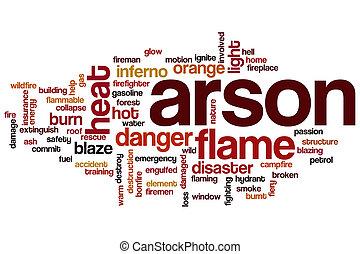 Arson word cloud concept