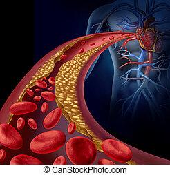 artère, obstrué