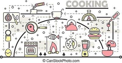 art, affiche, cuisine, vecteur, mince, gabarit, ligne, bannière