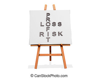 Art Easel Profit Loss Risk