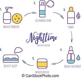 art, icônes, temps, skincare, vecteur, nuit, ligne, routine