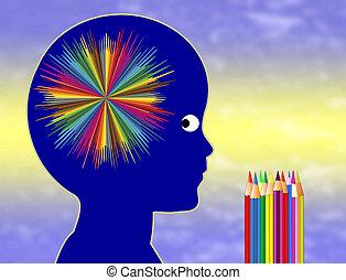 Art in Early Education - Art education promotes creativity, ...