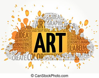 ART word cloud