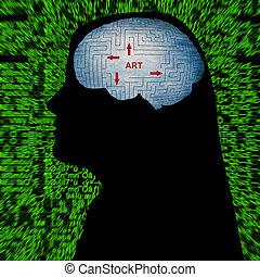 arte, mente