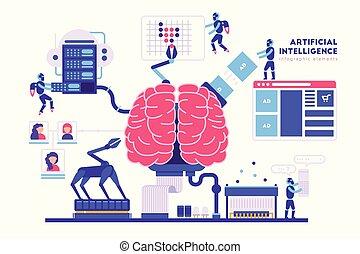 Artificial intelligence vector illustration in flat design....