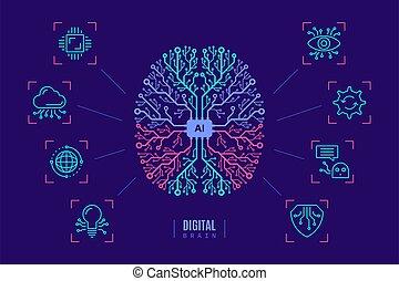 Artificial intelligent concept banner design. Vector printed circuit board human brain. CPU illustration. Flat style illustration.