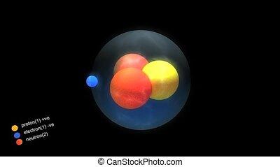 Tritium atom - Artist rendering basic structures of Tritium...