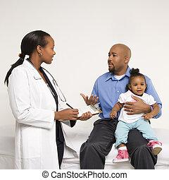 arts., vader, kind