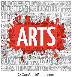 ARTS word cloud, education concept
