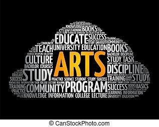ARTS word cloud, education concept