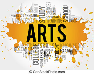 ARTS word cloud