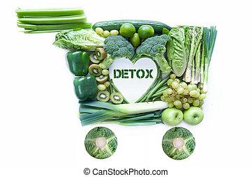 artykuły spożywcze, detox