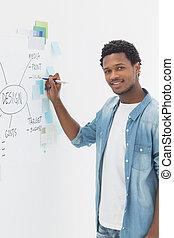 artysta, whiteboard, pióro, samiec, uśmiechanie się, przód