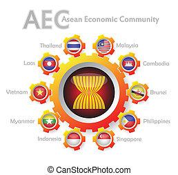asean, económico, señal