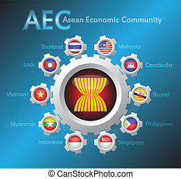 Asean economic - Illustration of AEC or asean economic...