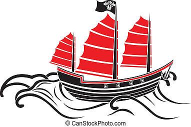 asiático, bote, ondas