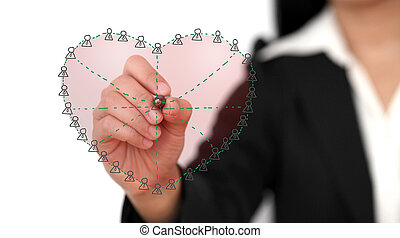 Social Network in Love