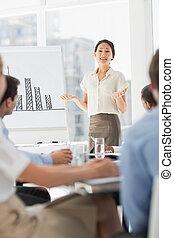 asiatique, diagramme, co, présentation, femme affaires, ouvriers, barre, heureux