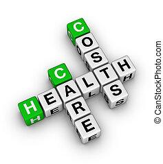 asistencia médica, costes