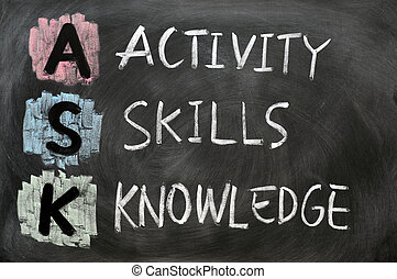 ASK acronym - Activity, skills and knowledge written on...