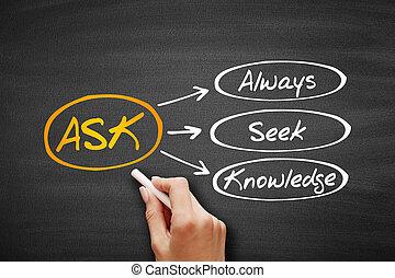 ASK - Always Seek Knowledge acronym